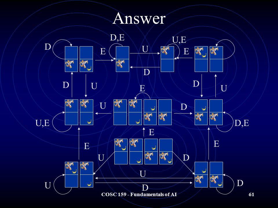 COSC 159 - Fundamentals of AI61 Answer D U E U E E E E U U U U D D D D D E U,E D,E D D U,E U