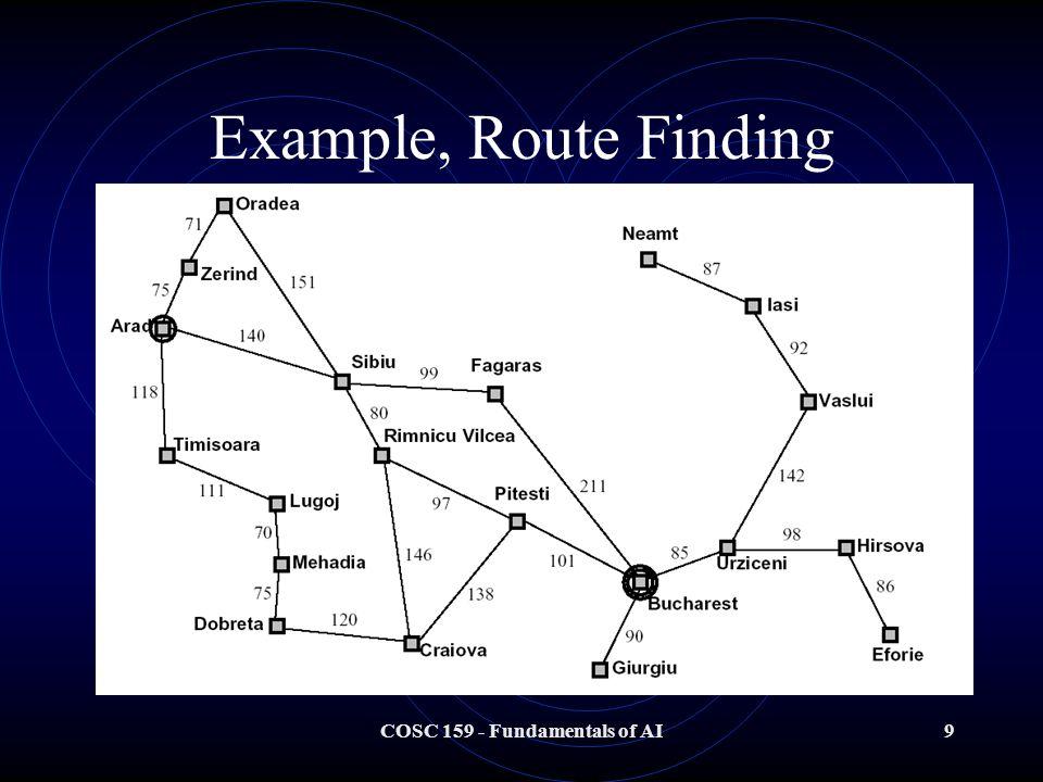 COSC 159 - Fundamentals of AI30 Tree Search Figure 3.9 page 72
