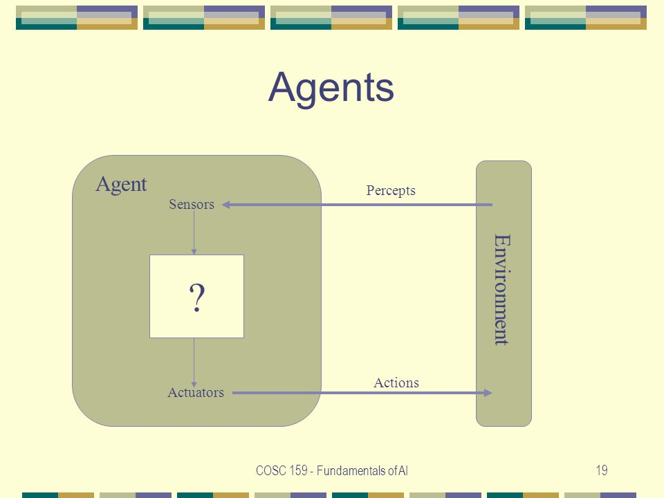 COSC Fundamentals of AI19 Agents Agent Sensors Actuators Environment Percepts Actions