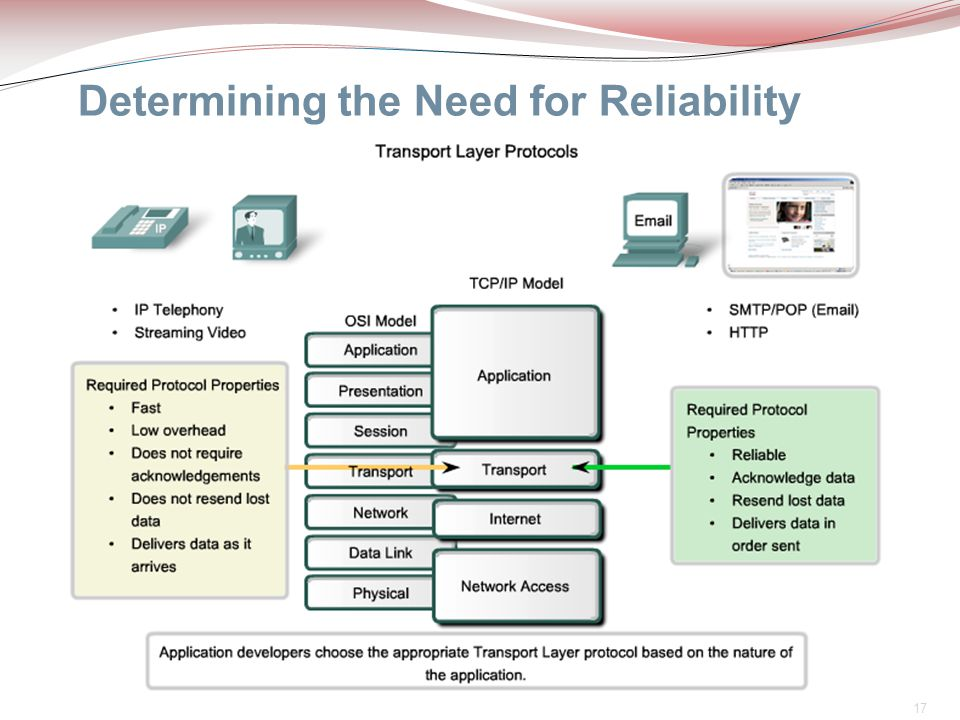 17 Determining the Need for Reliability  At the Transport layer, there are protocols that specify methods for either reliable or best-effort delivery