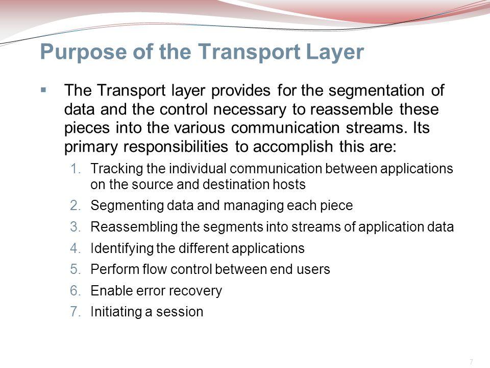 28 TCP Segment Structure