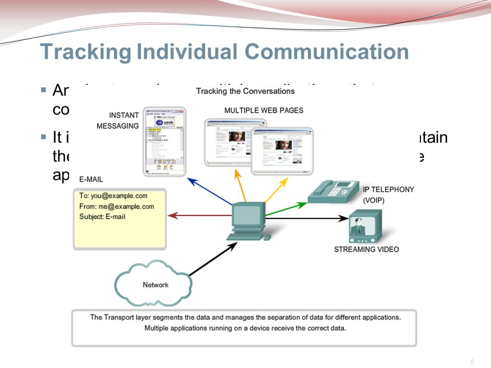8 Tracking Individual Communication  Any host may have multiple applications that are communicating across the network.  It is the responsibility of