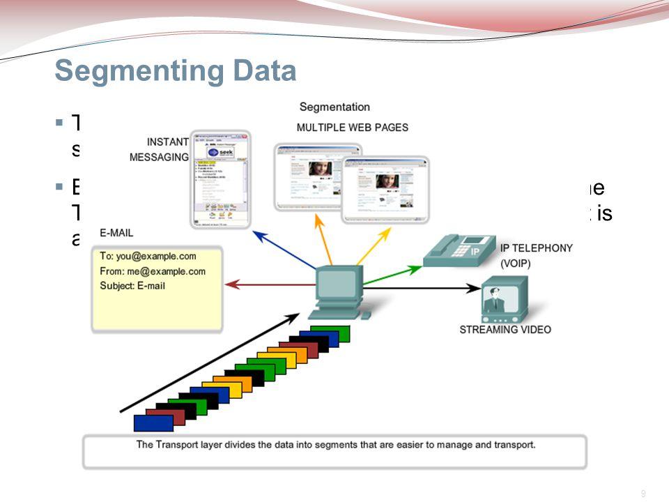 20 User Datagram Protocol (UDP)  UDP is a simple, connectionless protocol, described in RFC 768.