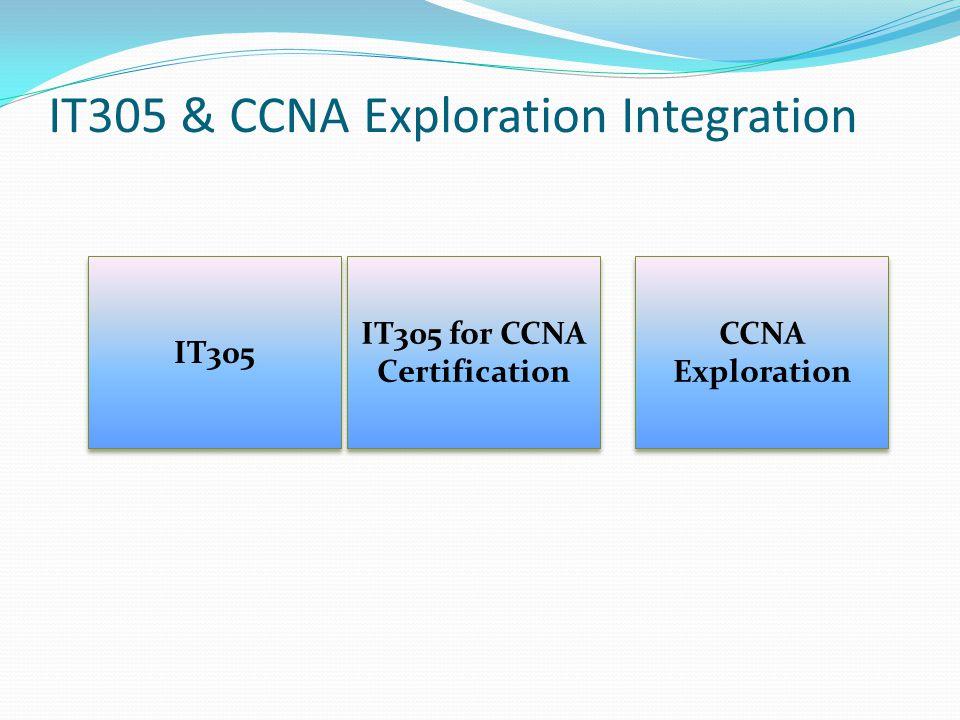 IT305 & CCNA Exploration Integration IT305 CCNA Exploration IT305 for CCNA Certification