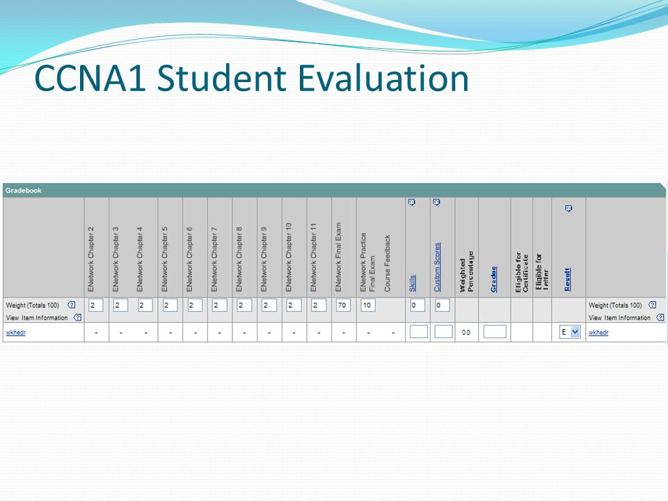 CCNA1 Student Evaluation