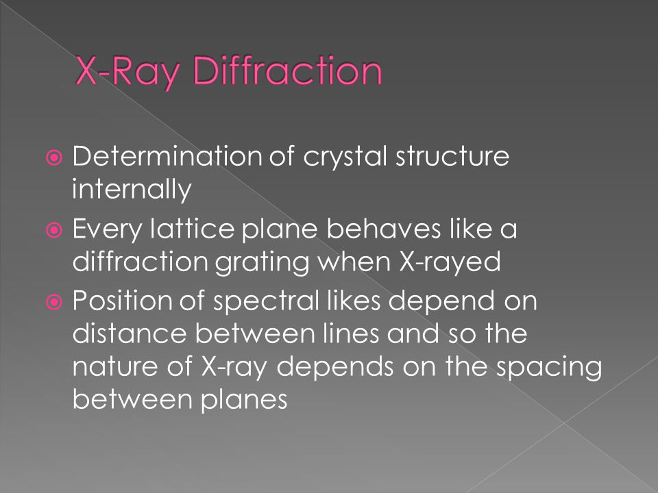  Determination of crystal structure internally  Every lattice plane behaves like a diffraction grating when X-rayed  Position of spectral likes depend on distance between lines and so the nature of X-ray depends on the spacing between planes
