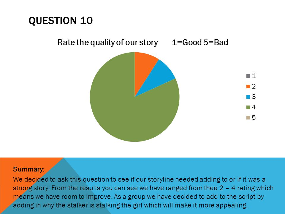 QUESTION 10 Summary: We decided to ask this question to see if our storyline needed adding to or if it was a strong story.