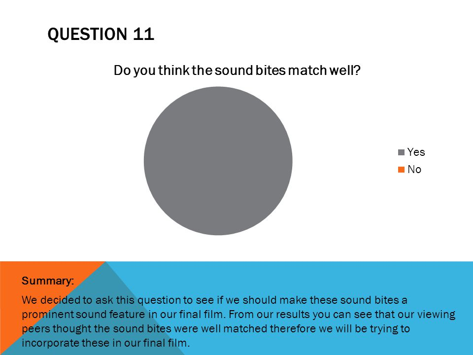 QUESTION 11 Summary: We decided to ask this question to see if we should make these sound bites a prominent sound feature in our final film.