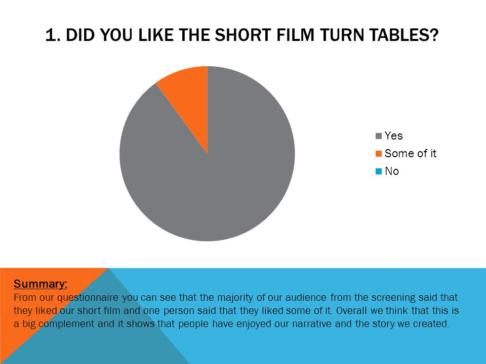 1. DID YOU LIKE THE SHORT FILM TURN TABLES.