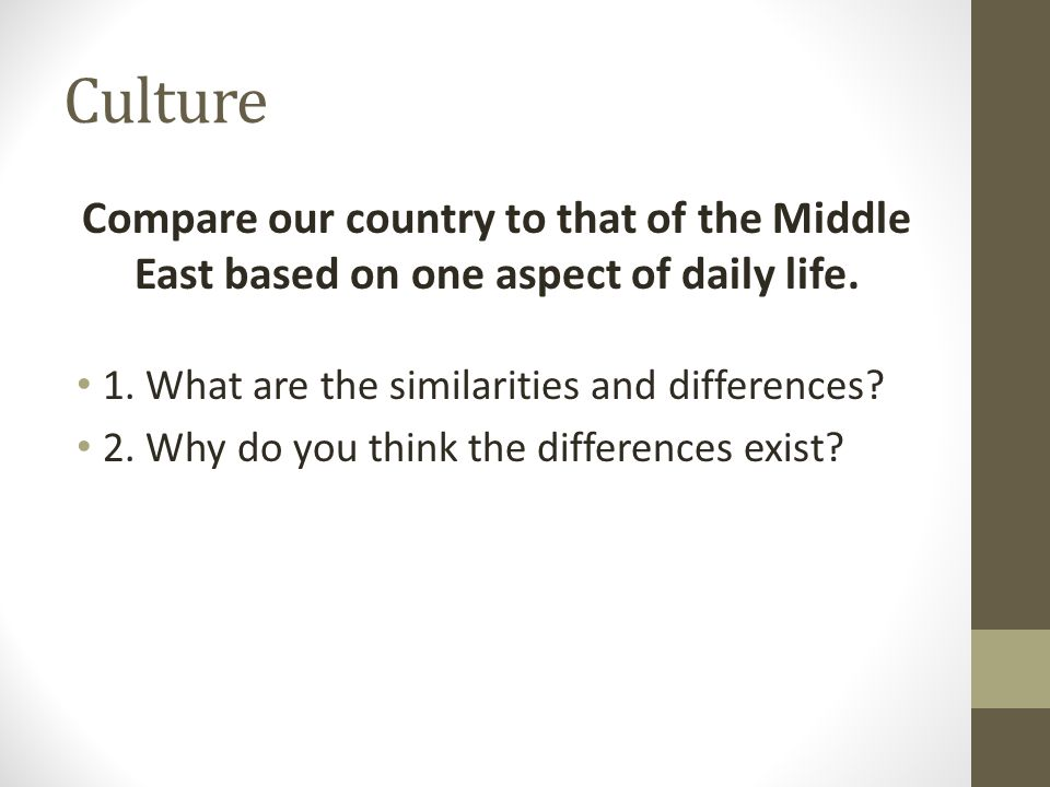 Culture Compare our country to that of the Middle East based on one aspect of daily life. 1. What are the similarities and differences? 2. Why do you