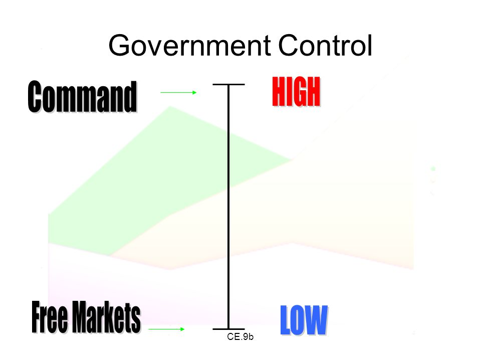 CE.9b Government Control