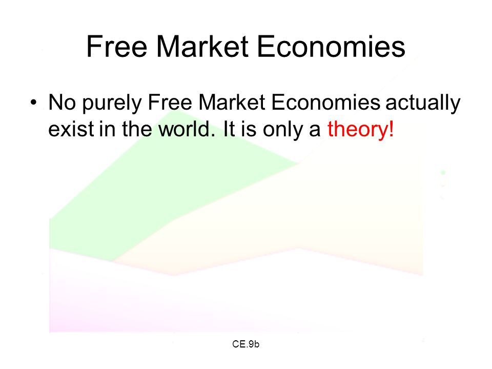 CE.9b Free Market Economies No purely Free Market Economies actually exist in the world. It is only a theory!