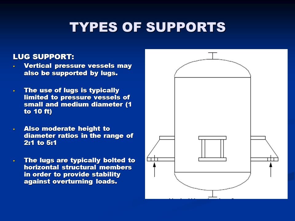 TYPES OF SUPPORTS LUG SUPPORT:  Vertical pressure vessels may also be supported by lugs.  The use of lugs is typically limited to pressure vessels o