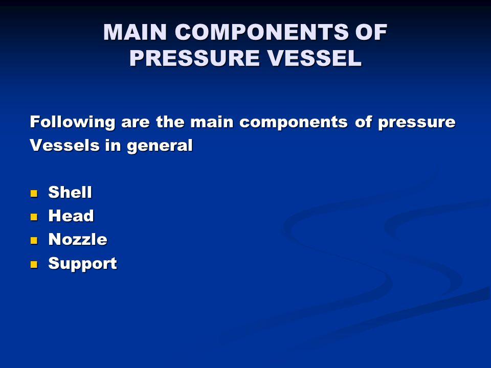 MAIN COMPONENTS OF PRESSURE VESSEL Following are the main components of pressure Vessels in general Shell Shell Head Head Nozzle Nozzle Support Suppor