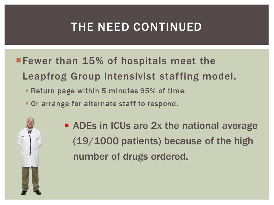  Fewer than 15% of hospitals meet the Leapfrog Group intensivist staffing model.