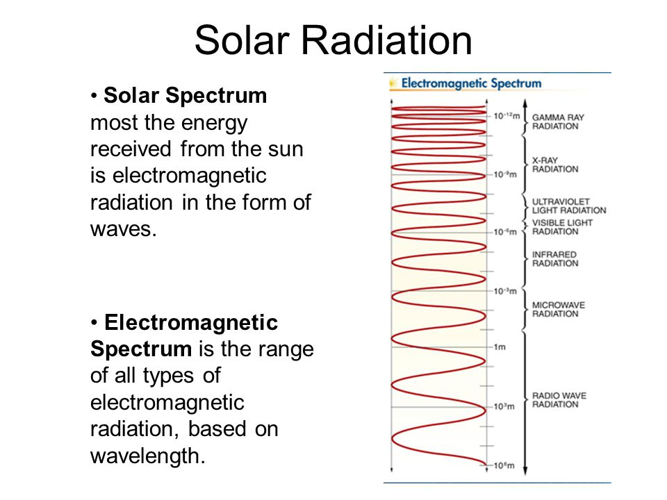 Solar Radiation Atmospheric Effects: Solar radiation is absorbed, scattered and reflected by components of the atmosphere The amount of radiation reaching the earth is less than what entered the top of the atmosphere.