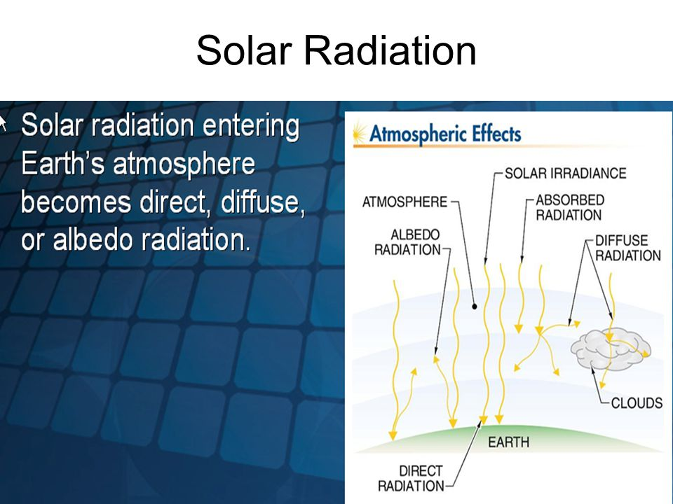 Solar Radiation Maximum energy gain will be achieved by orienting the array surface at a tilt angle close to the value of the local latitude –In high latitudes arrays should be very steep and vice versa For optimal performance the tilt angle should be adjusted from the latitude angle by an amount equal to the average declination during that time During the summer the average declination is +15º, so we should have a tilt of latitude minus 15º to make the array perpendicular to the average solar path –during the summer Array Azimuth angle will be optimal when that array is due south Sun trackers allow the PV array to change the tilt angle, the azimuth angle, or both –generally is not considered cannot be made cost effective