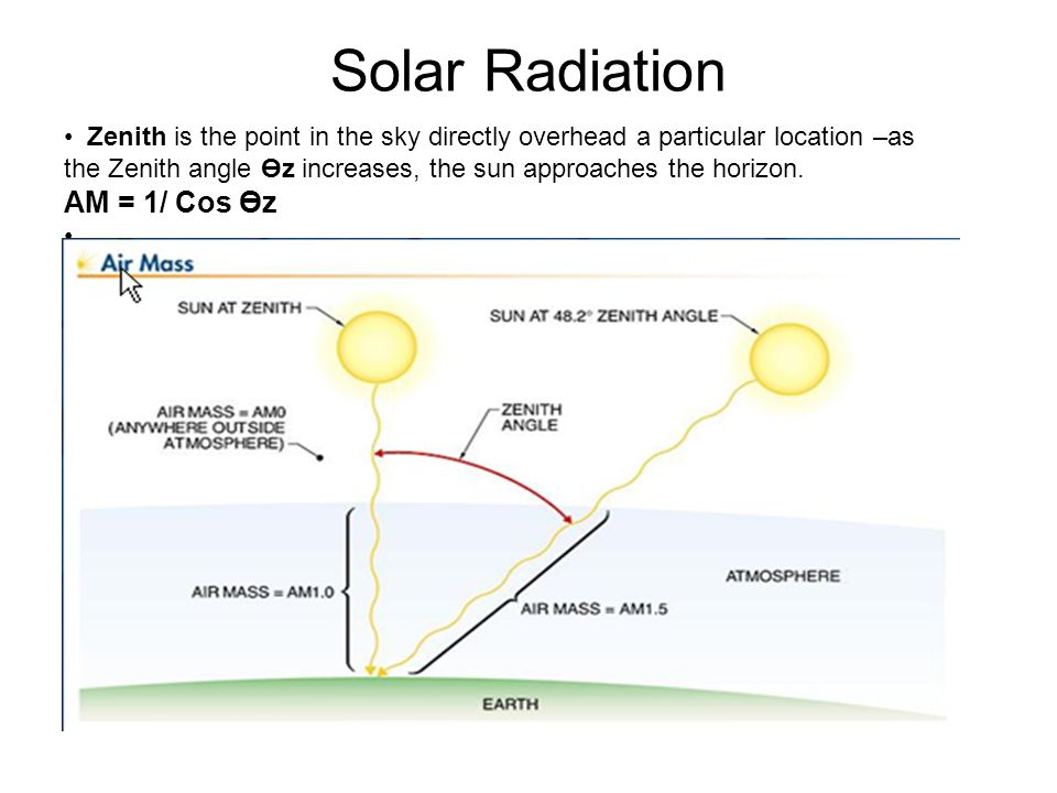 Solar Radiation Equinoxes occur when the solar declination is zero.
