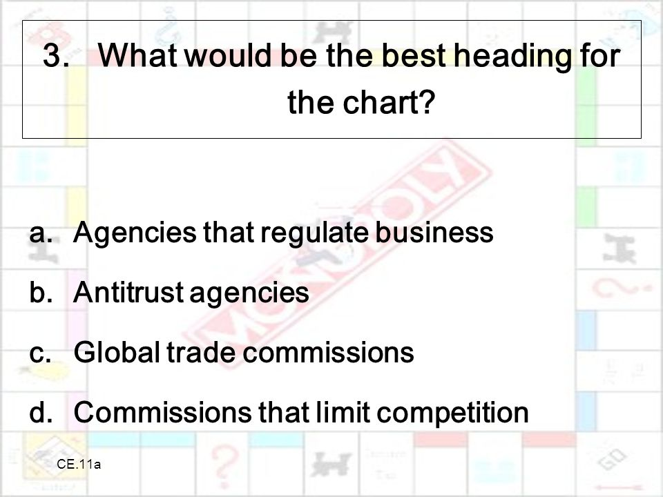 CE.11a 3. What would be the best heading for the chart.