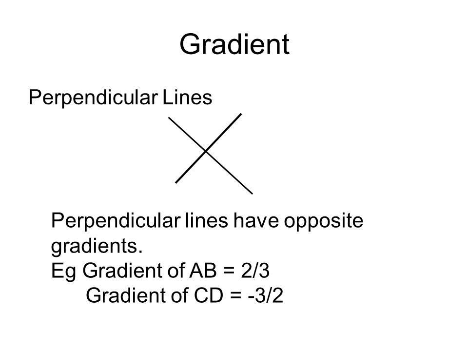 Gradient Perpendicular Lines Perpendicular lines have opposite gradients.