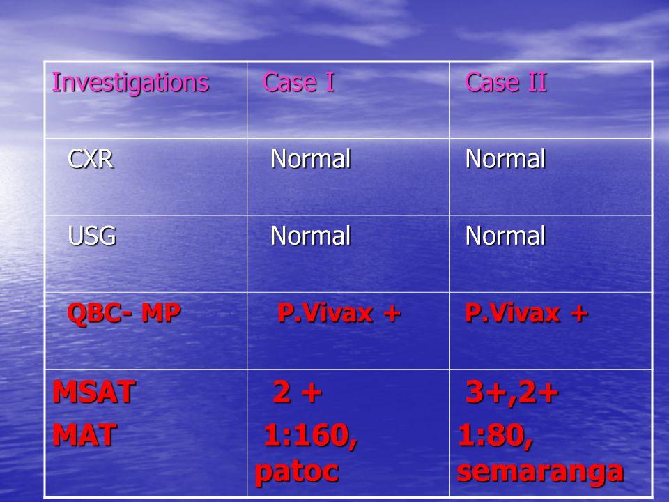 Investigations Case I Case I Case II Case II CXR CXR Normal Normal USG USG Normal Normal QBC- MP QBC- MP P.Vivax + P.Vivax + MSATMAT 2 + 2 + 1:160, pa