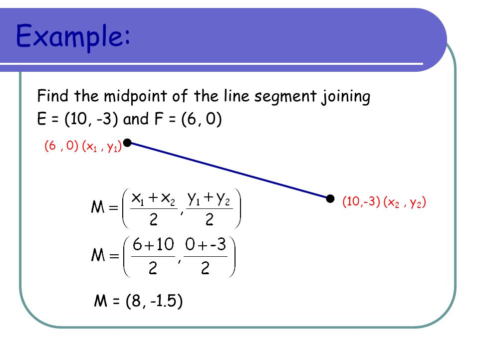 Example: Find the midpoint of the line segment joining E = (10, -3) and F = (6, 0) (6, 0) (x 1, y 1 )   (10,-3) (x 2, y 2 ) M = (8, -1.5)