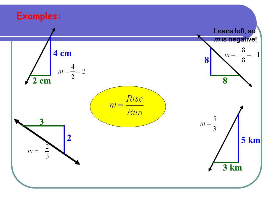 Examples: 4 cm 2 cm 8 8 2 3 5 km 3 km Leans left, so m is negative!
