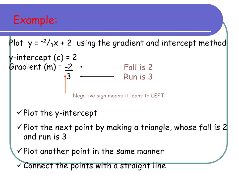 Example: Plot y = -2 / 3 x + 2 using the gradient and intercept method y-intercept (c) = 2 Gradient (m) = -2 3 Plot the y-intercept Plot the next poin