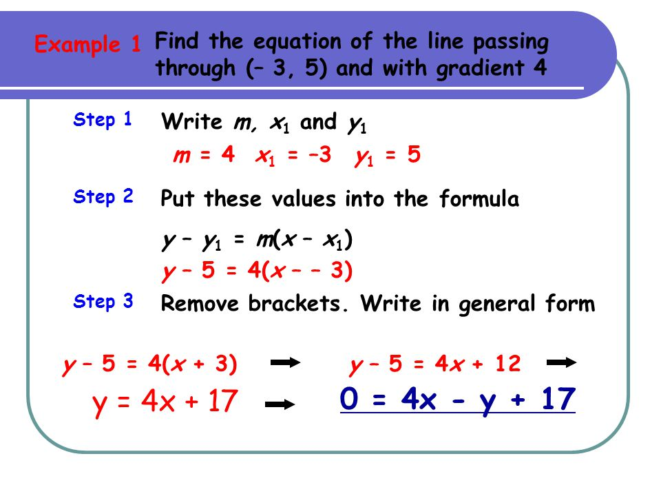 Example 1 Find the equation of the line passing through (– 3, 5) and with gradient 4 Step 1 Write m, x 1 and y 1 m = 4x 1 = –3 Step 2 y 1 = 5 Put thes