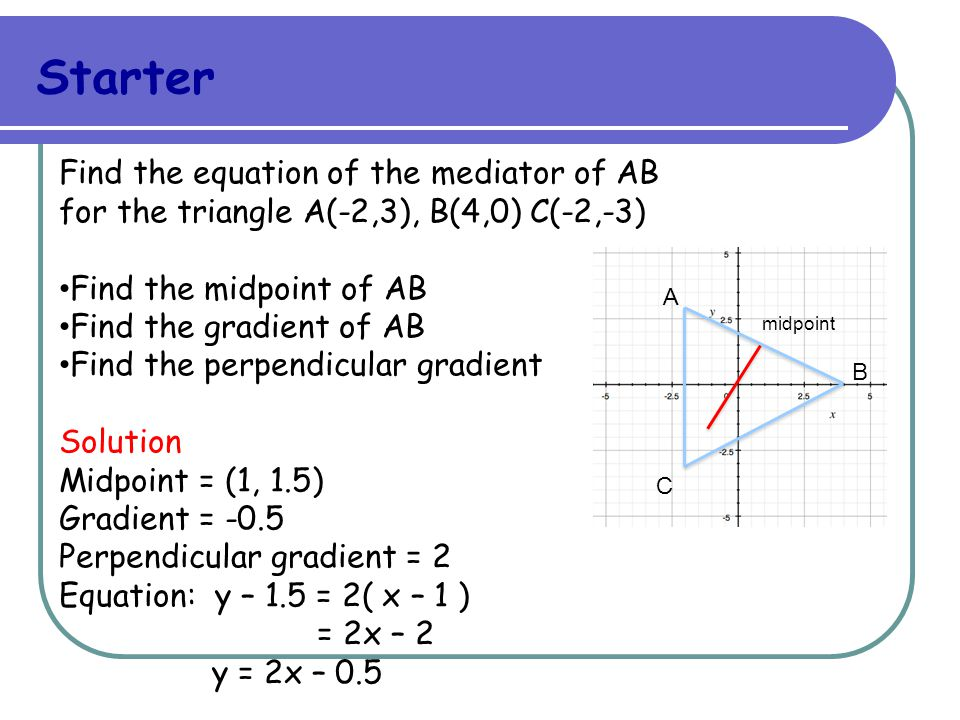 Starter Find the equation of the mediator of AB for the triangle A(-2,3), B(4,0) C(-2,-3) Find the midpoint of AB Find the gradient of AB Find the per