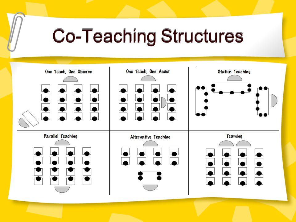 Co-Teaching Structures