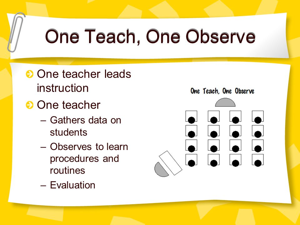 One Teach, One Observe One teacher leads instruction One teacher –Gathers data on students –Observes to learn procedures and routines –Evaluation