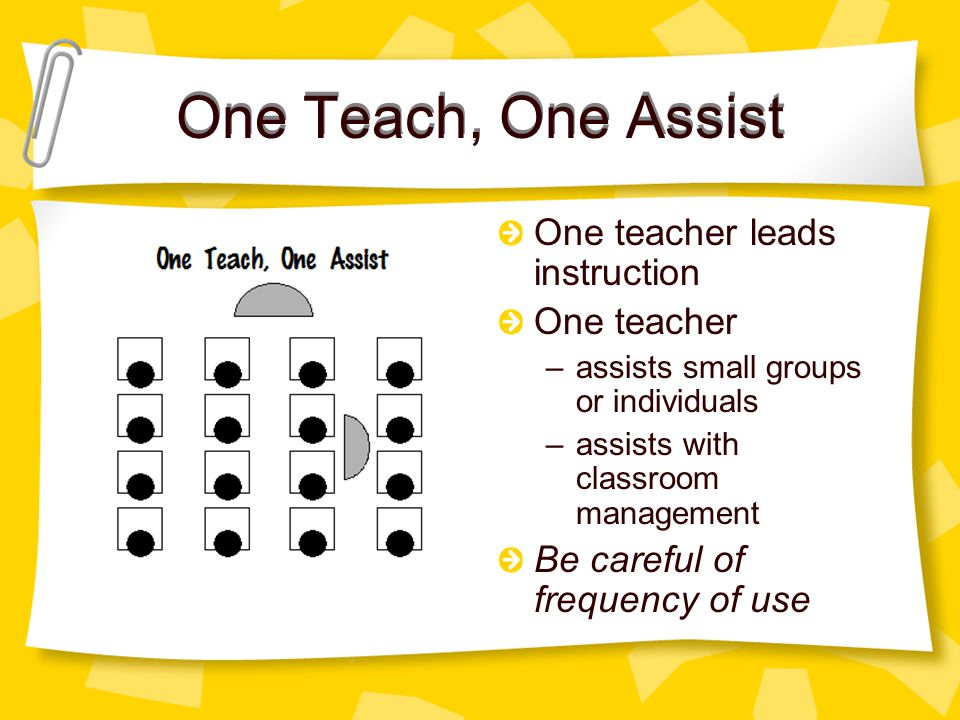 One Teach, One Assist One teacher leads instruction One teacher –assists small groups or individuals –assists with classroom management Be careful of frequency of use