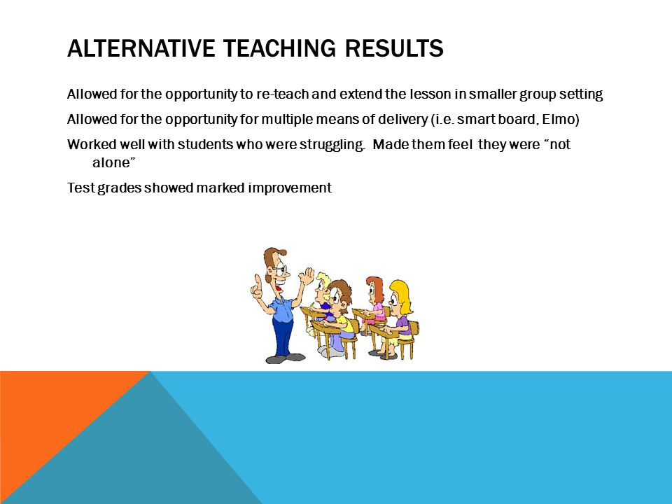 ALTERNATIVE TEACHING RESULTS Allowed for the opportunity to re-teach and extend the lesson in smaller group setting Allowed for the opportunity for mu