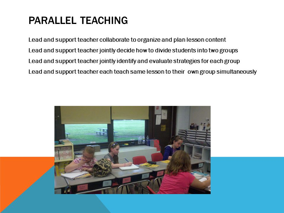 PARALLEL TEACHING Lead and support teacher collaborate to organize and plan lesson content Lead and support teacher jointly decide how to divide stude