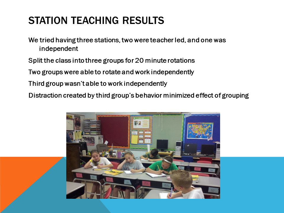STATION TEACHING RESULTS We tried having three stations, two were teacher led, and one was independent Split the class into three groups for 20 minute
