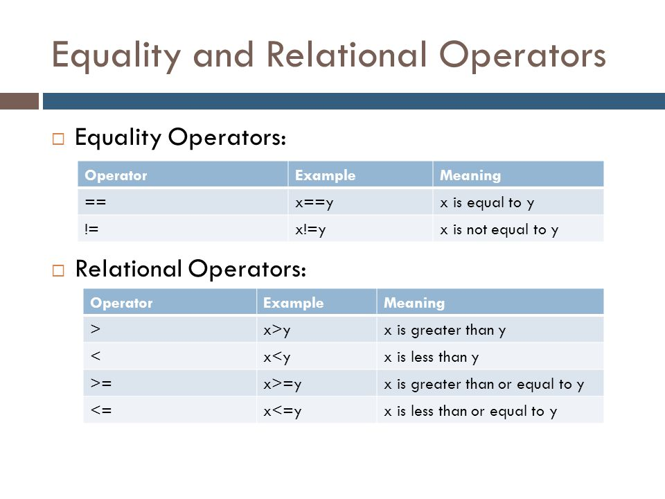 Equality and Relational Operators  Equality Operators:  Relational Operators: OperatorExampleMeaning ==x==yx is equal to y !=x!=yx is not equal to y