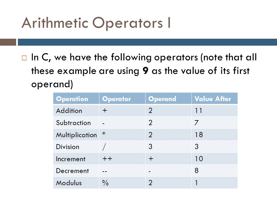 Arithmetic Operators II  There are 2 types of arithmetic operators in C:  unary operators operators that require only one operand.