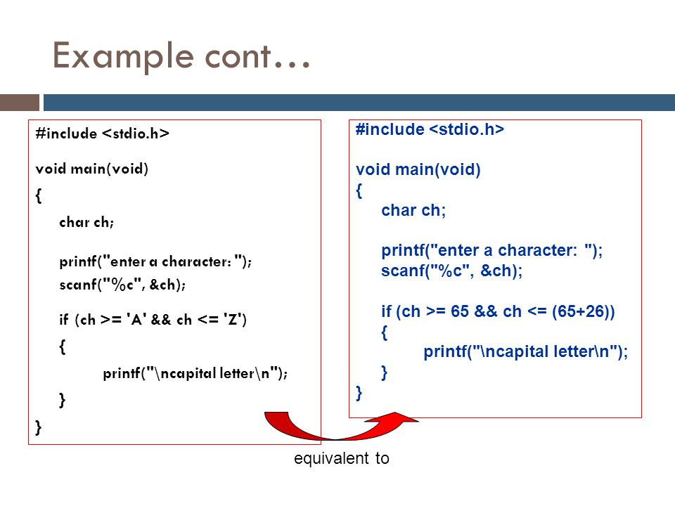 Example cont… #include void main(void) { char ch; printf(