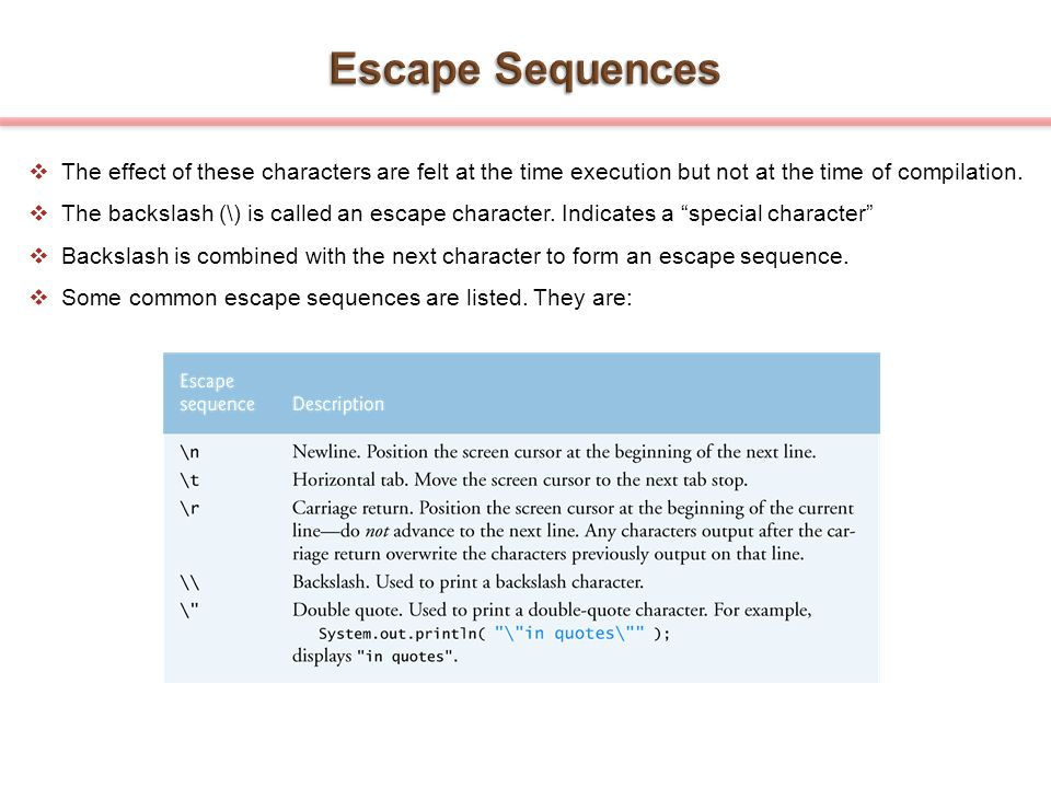  The effect of these characters are felt at the time execution but not at the time of compilation.  The backslash (\) is called an escape character.