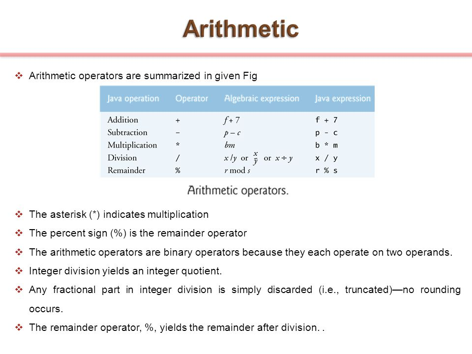  Arithmetic operators are summarized in given Fig  The asterisk (*) indicates multiplication  The percent sign (%) is the remainder operator  The