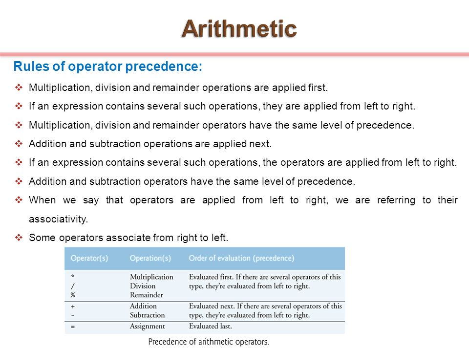 Rules of operator precedence:  Multiplication, division and remainder operations are applied first.  If an expression contains several such operatio