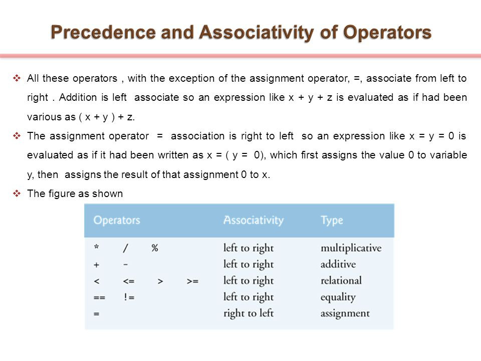  All these operators, with the exception of the assignment operator, =, associate from left to right. Addition is left associate so an expression lik