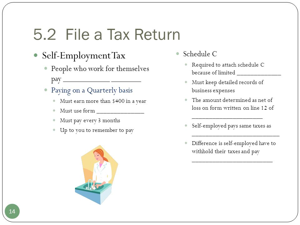 5.2 File a Tax Return 14 Self-Employment Tax People who work for themselves pay ___________ _______ Paying on a Quarterly basis Must earn more than $4