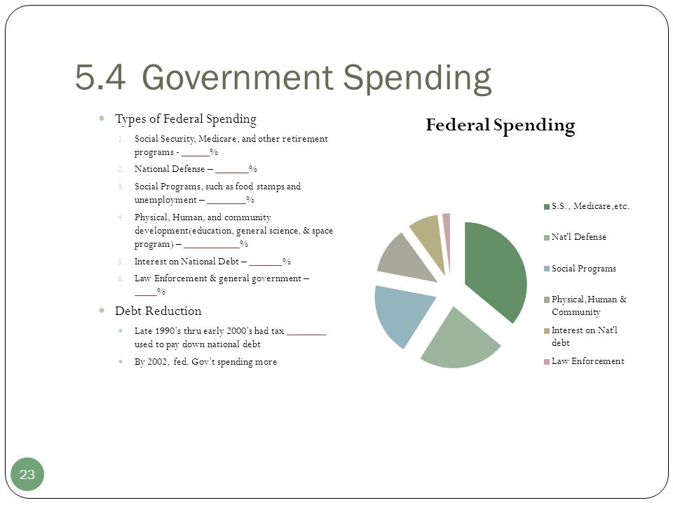 5.4Government Spending 23 Types of Federal Spending 1. Social Security, Medicare, and other retirement programs - _____% 2. National Defense – ______%