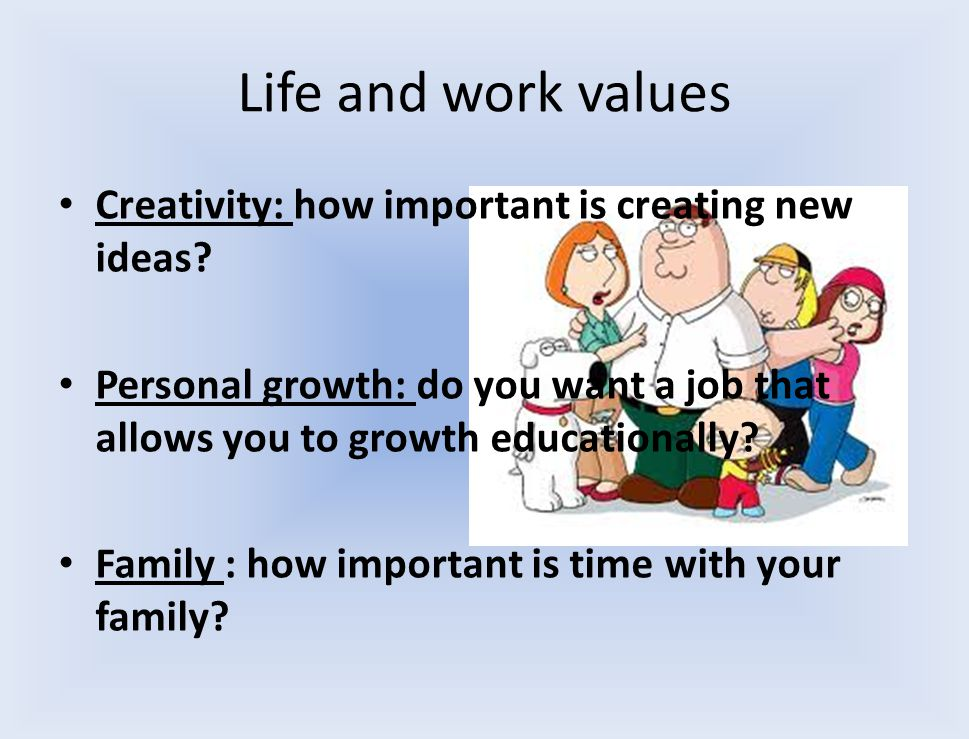 Life and work values Creativity: how important is creating new ideas.
