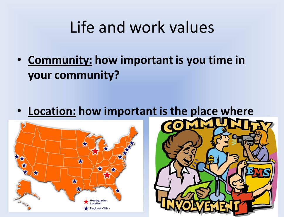 Life and work values Community: how important is you time in your community.