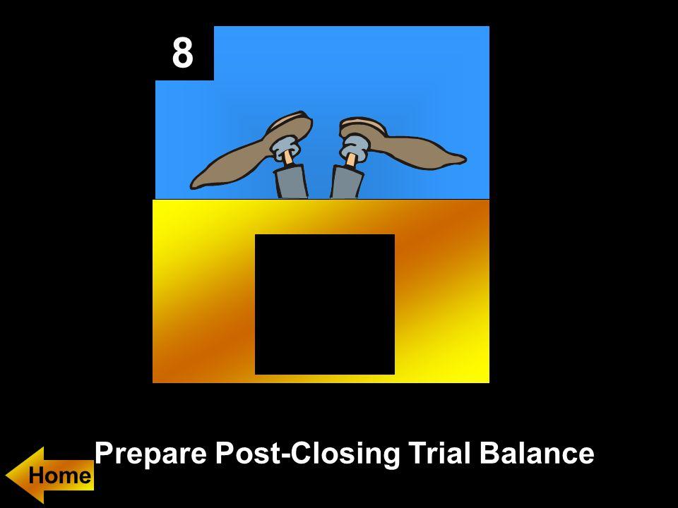 8 Prepare Post-Closing Trial Balance