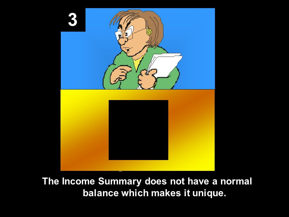 3 The Income Summary does not have a normal balance which makes it unique.