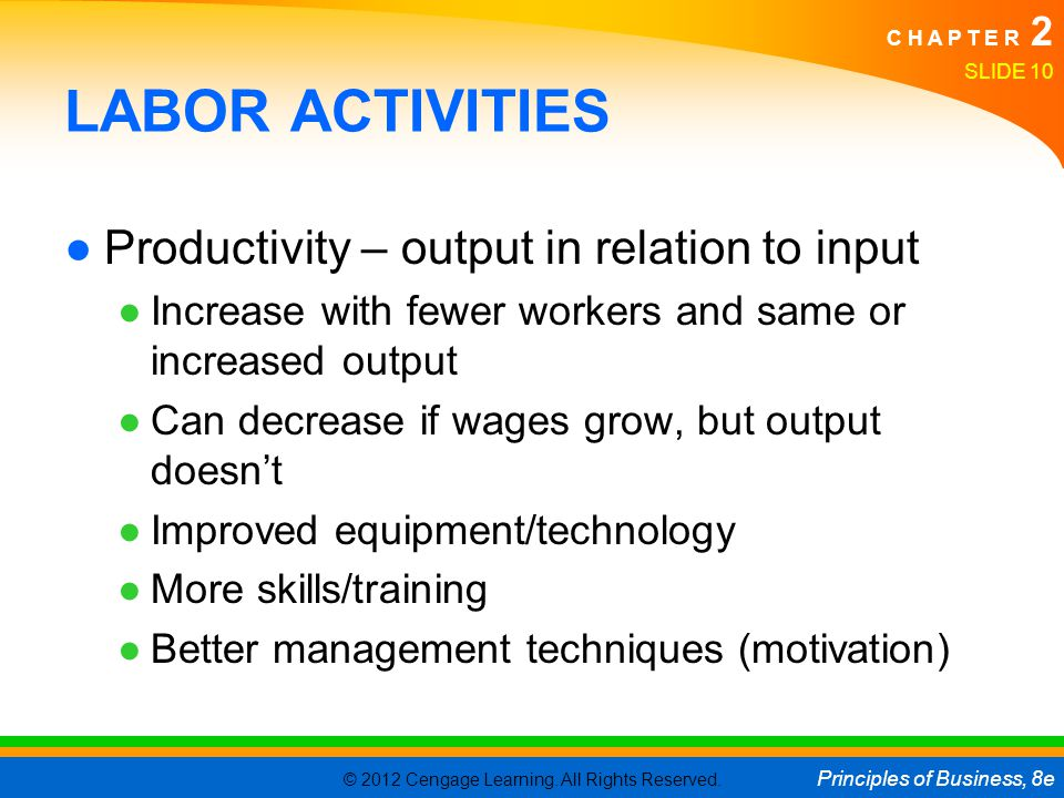 © 2012 Cengage Learning. All Rights Reserved. Principles of Business, 8e C H A P T E R 2 LABOR ACTIVITIES ●Productivity – output in relation to input